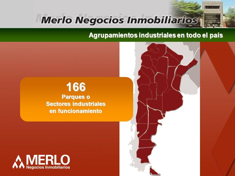 Agrupamientos industriales en todo el país 166 Parques o Sectores industriales en funcionamiento
