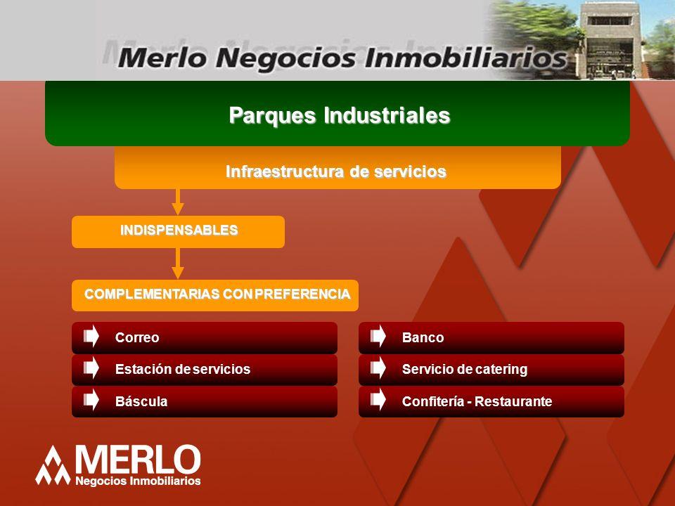 Infraestructura de servicios Parques Industriales CorreoEstación de serviciosBásculaBancoServicio de cateringConfitería - Restaurante INDISPENSABLES C