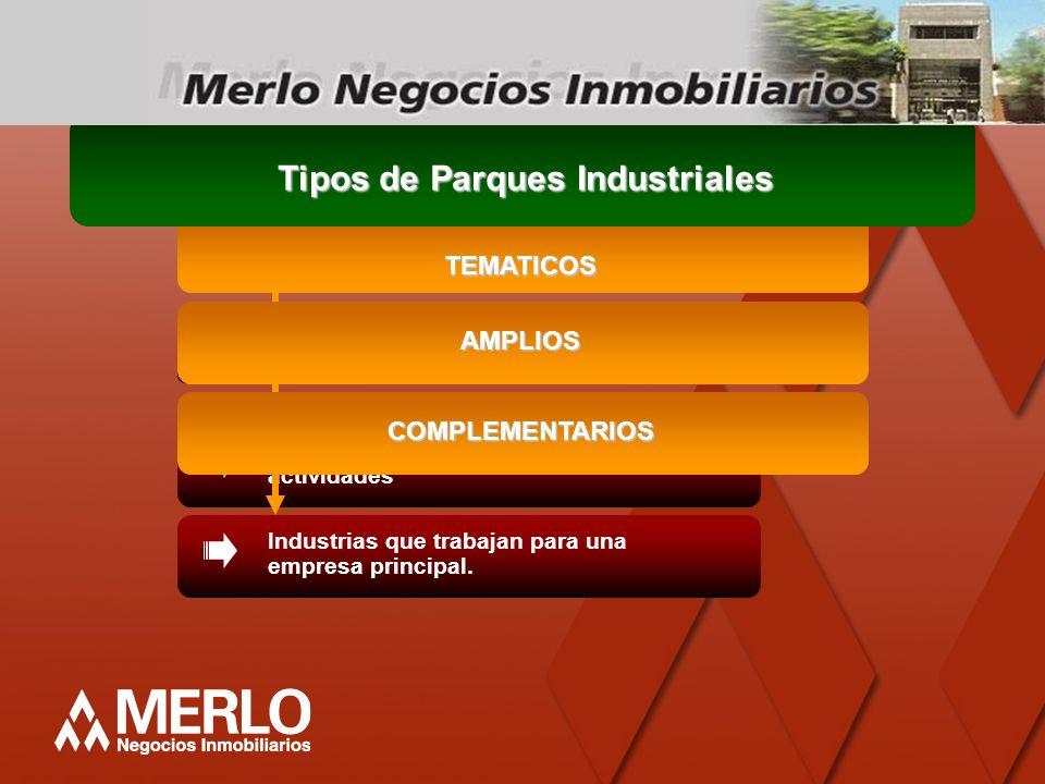 TEMATICOS Tipos de Parques Industriales Se realizan actividades interrelacionadas AMPLIOS Empresas desarrollan distintas actividades COMPLEMENTARIOS I