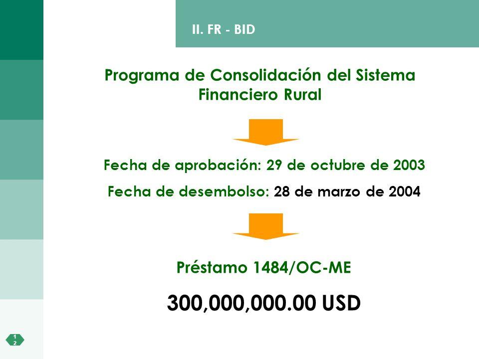 1212 Programa de Consolidación del Sistema Financiero Rural Fecha de aprobación: 29 de octubre de 2003 Fecha de desembolso: 28 de marzo de 2004 Présta