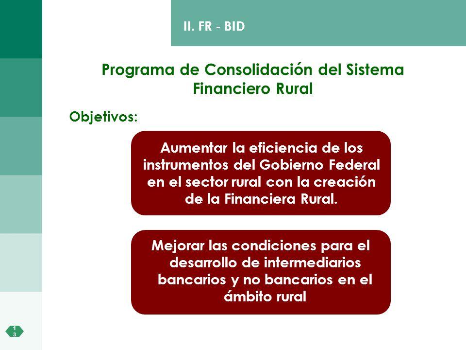 1313 Programa de Consolidación del Sistema Financiero Rural Objetivos: Aumentar la eficiencia de los instrumentos del Gobierno Federal en el sector ru
