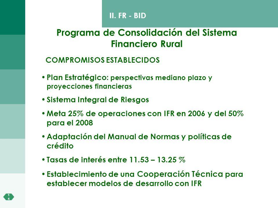 1414 COMPROMISOS ESTABLECIDOS Programa de Consolidación del Sistema Financiero Rural Plan Estratégico: perspectivas mediano plazo y proyecciones finan