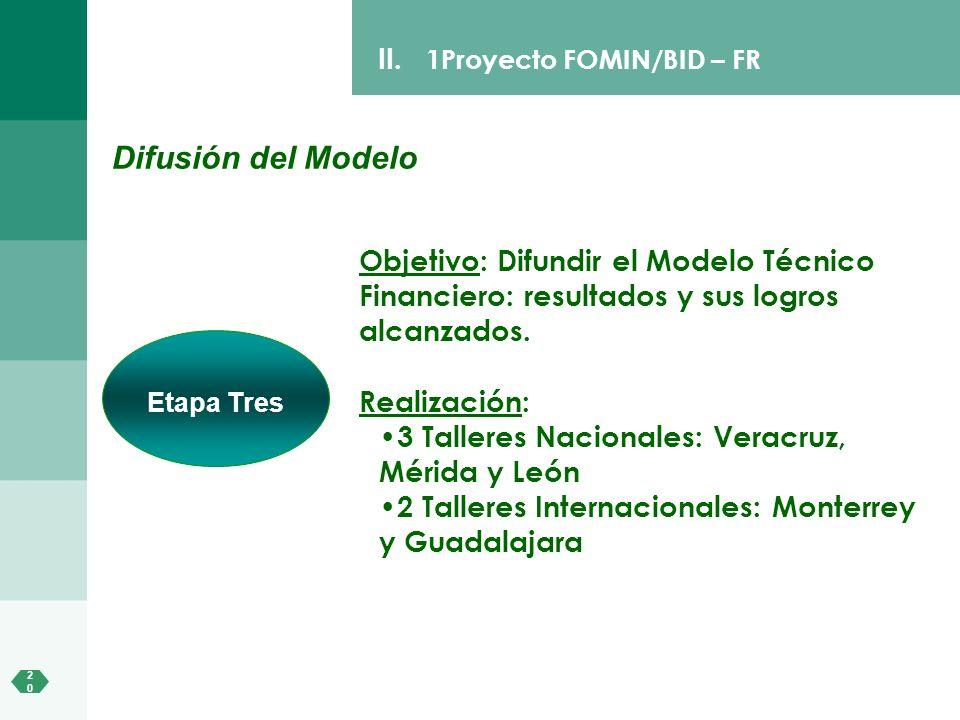 2020 II. 1Proyecto FOMIN/BID – FR Etapa Tres Objetivo: Difundir el Modelo Técnico Financiero: resultados y sus logros alcanzados. Realización: 3 Talle