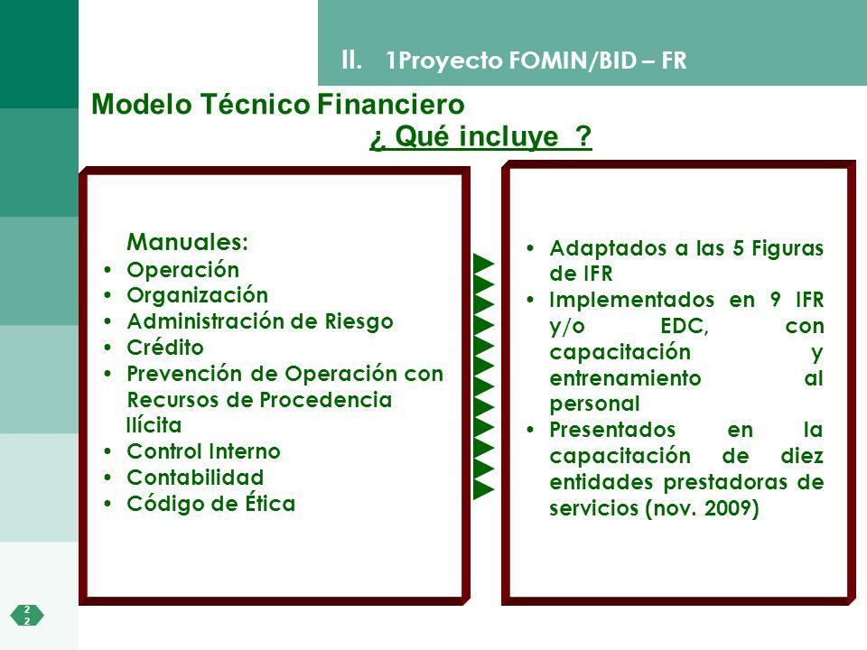 2 II. 1Proyecto FOMIN/BID – FR Adaptados a las 5 Figuras de IFR Implementados en 9 IFR y/o EDC, con capacitación y entrenamiento al personal Presentad