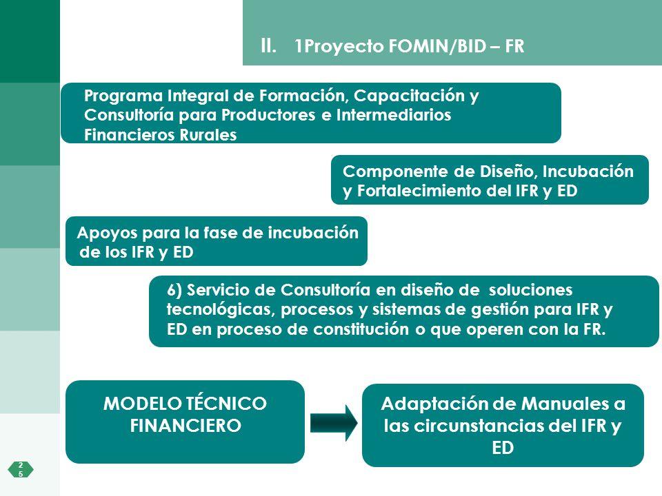 2525 II. 1Proyecto FOMIN/BID – FR Programa Integral de Formación, Capacitación y Consultoría para Productores e Intermediarios Financieros Rurales Com