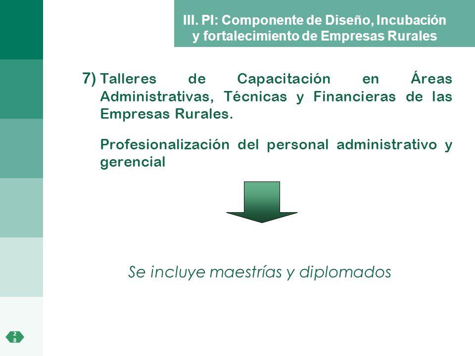 2828 III. PI: Componente de Diseño, Incubación y fortalecimiento de Empresas Rurales 7) Talleres de Capacitación en Áreas Administrativas, Técnicas y