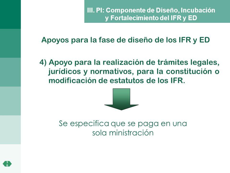 3030 III. PI: Componente de Diseño, Incubación y Fortalecimiento del IFR y ED Apoyos para la fase de diseño de los IFR y ED 4) Apoyo para la realizaci