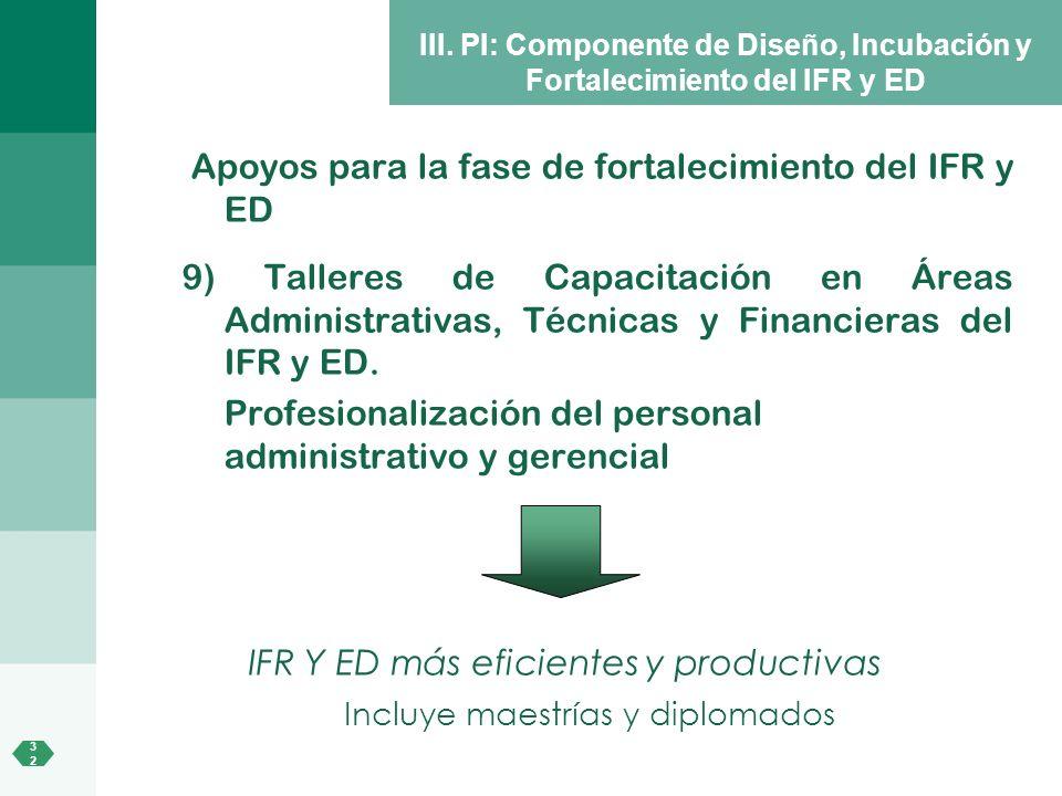 3232 III. PI: Componente de Diseño, Incubación y Fortalecimiento del IFR y ED Apoyos para la fase de fortalecimiento del IFR y ED 9) Talleres de Capac