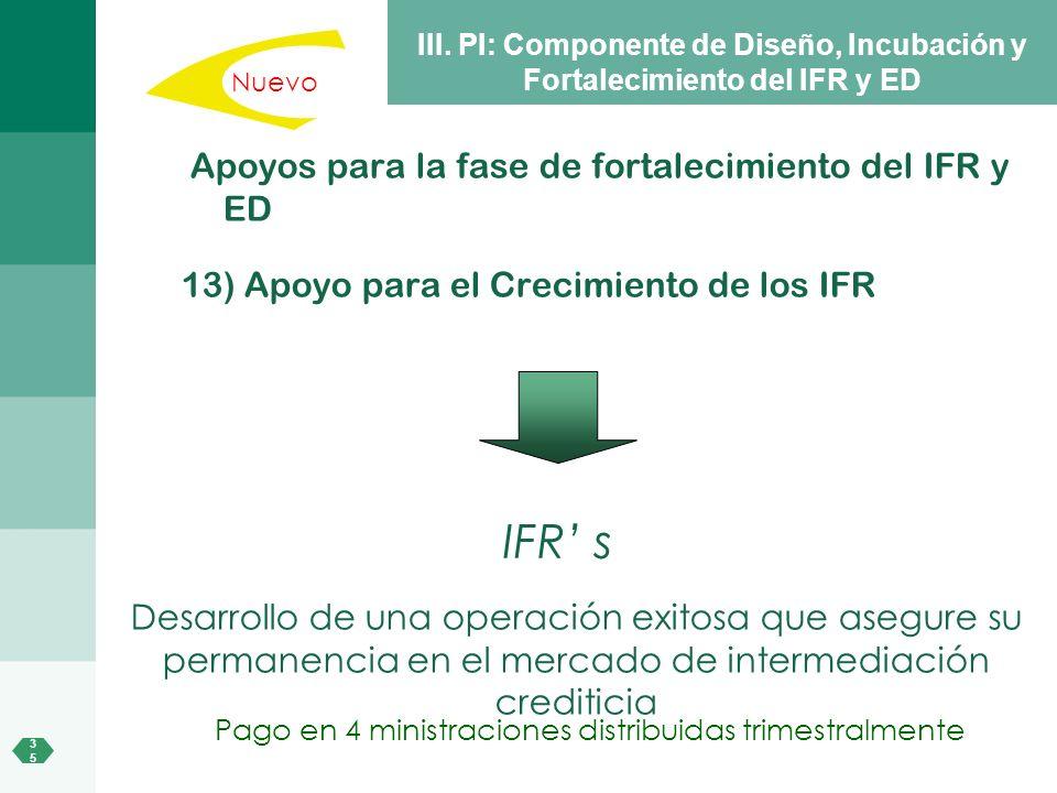 3535 III. PI: Componente de Diseño, Incubación y Fortalecimiento del IFR y ED Apoyos para la fase de fortalecimiento del IFR y ED 13) Apoyo para el Cr