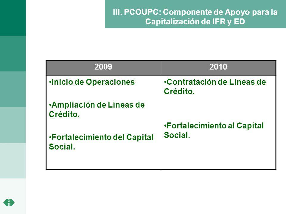 3838 III. PCOUPC: Componente de Apoyo para la Capitalización de IFR y ED 20092010 Inicio de Operaciones Ampliación de Líneas de Crédito. Fortalecimien