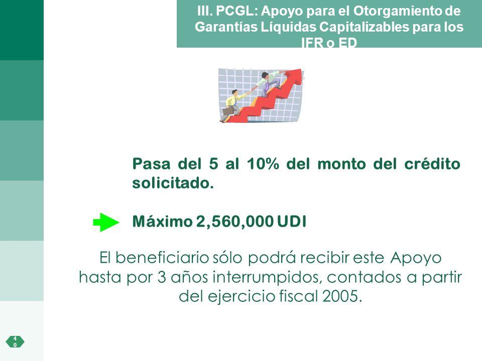 4040 III. PCGL: Apoyo para el Otorgamiento de Garantías Líquidas Capitalizables para los IFR o ED Pasa del 5 al 10% del monto del crédito solicitado.