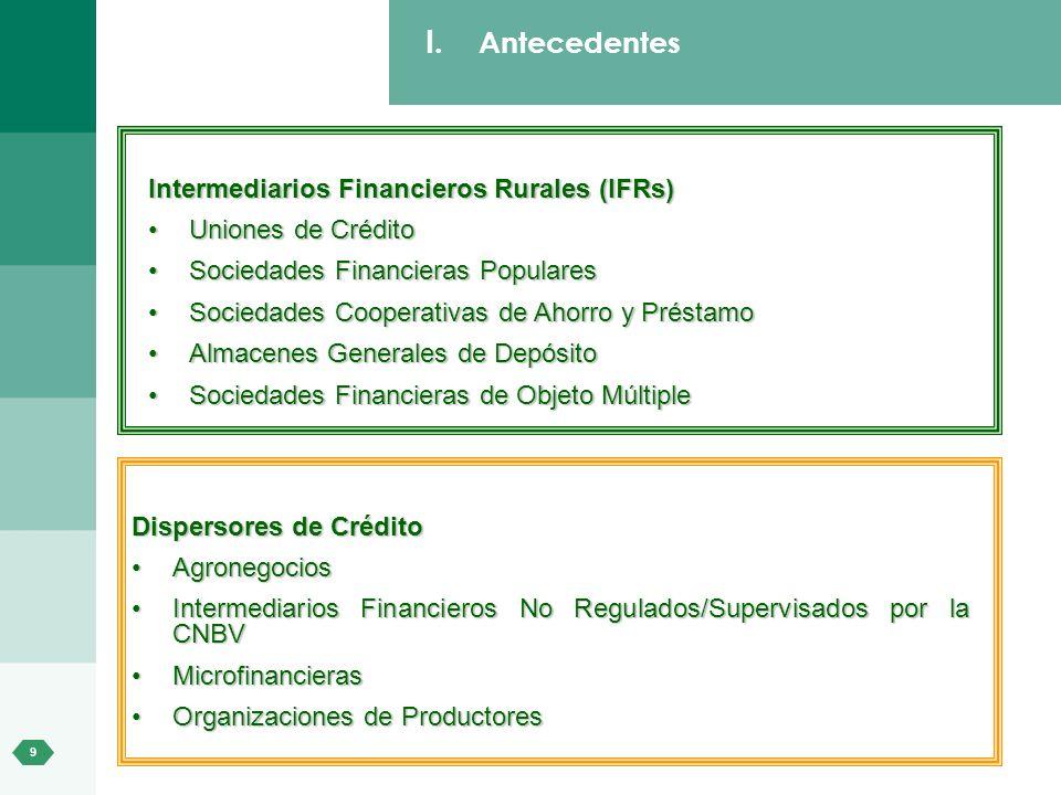 9 I. Antecedentes Intermediarios Financieros Rurales (IFRs) Uniones de CréditoUniones de Crédito Sociedades Financieras PopularesSociedades Financiera