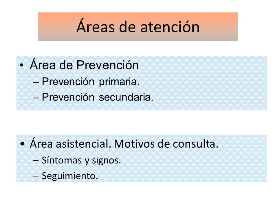 Áreas de atención Área asistencial. Motivos de consulta. –Síntomas y signos. –Seguimiento. Área de Prevención –Prevención primaria. –Prevención secund