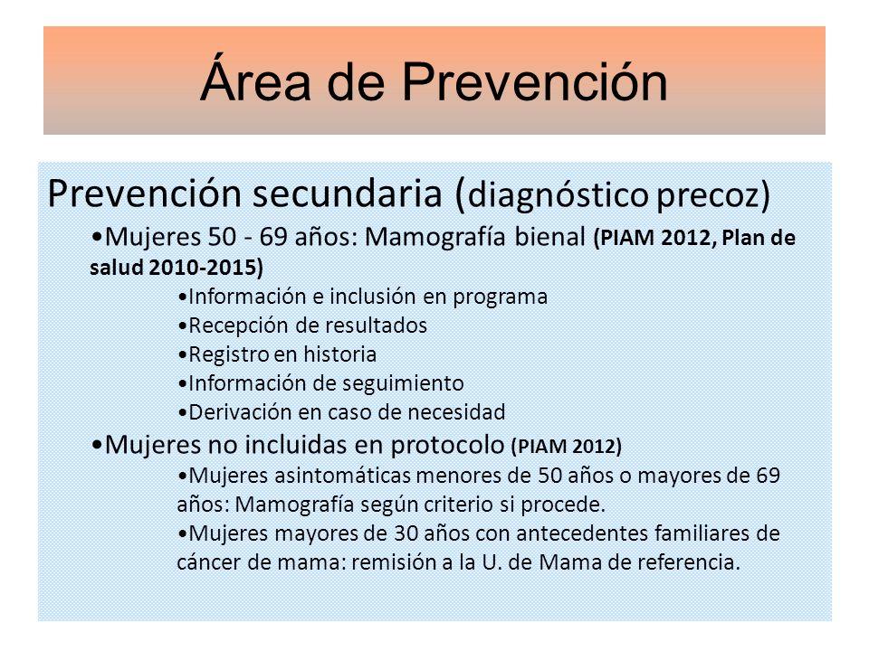 Prevención secundaria ( diagnóstico precoz) Mujeres 50 - 69 años: Mamografía bienal (PIAM 2012, Plan de salud 2010-2015) Información e inclusión en pr