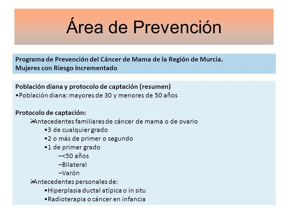 Programa de Prevención del Cáncer de Mama de la Región de Murcia. Mujeres con Riesgo Incrementado Área de Prevención Población diana y protocolo de ca