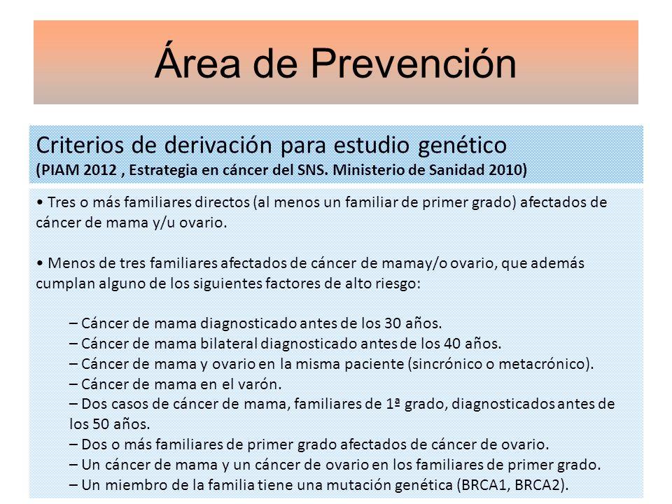 Criterios de derivación para estudio genético (PIAM 2012, Estrategia en cáncer del SNS. Ministerio de Sanidad 2010) Área de Prevención Tres o más fami