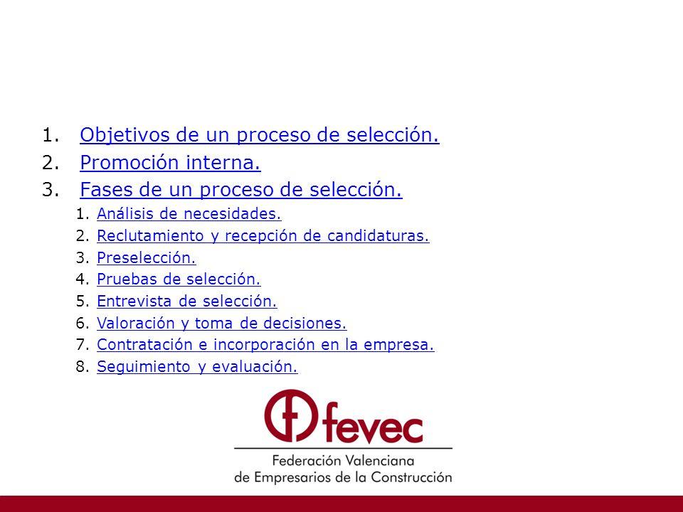 1.Objetivos de un proceso de selección.Objetivos de un proceso de selección. 2.Promoción interna.Promoción interna. 3.Fases de un proceso de selección
