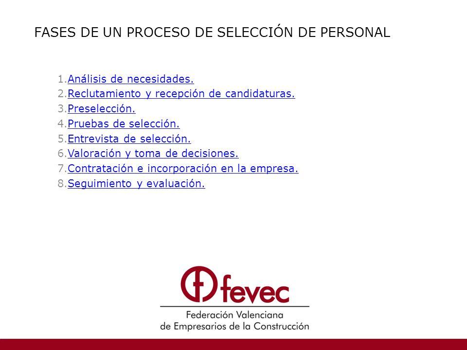 FASES DE UN PROCESO DE SELECCIÓN DE PERSONAL 1.Análisis de necesidades.Análisis de necesidades. 2.Reclutamiento y recepción de candidaturas.Reclutamie