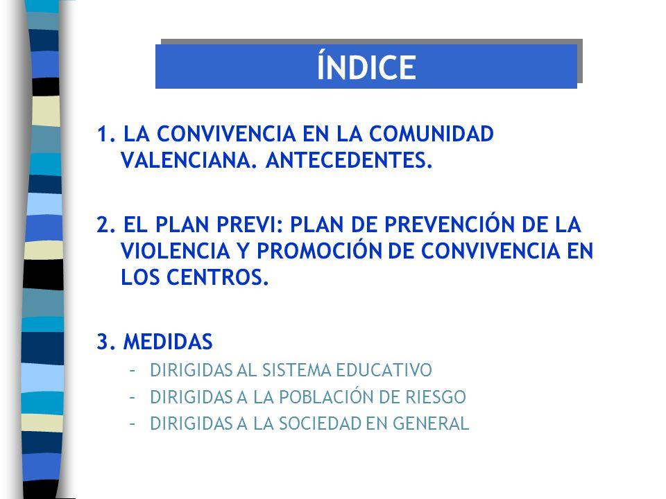 ÍNDICE 1. LA CONVIVENCIA EN LA COMUNIDAD VALENCIANA. ANTECEDENTES. 2. EL PLAN PREVI: PLAN DE PREVENCIÓN DE LA VIOLENCIA Y PROMOCIÓN DE CONVIVENCIA EN