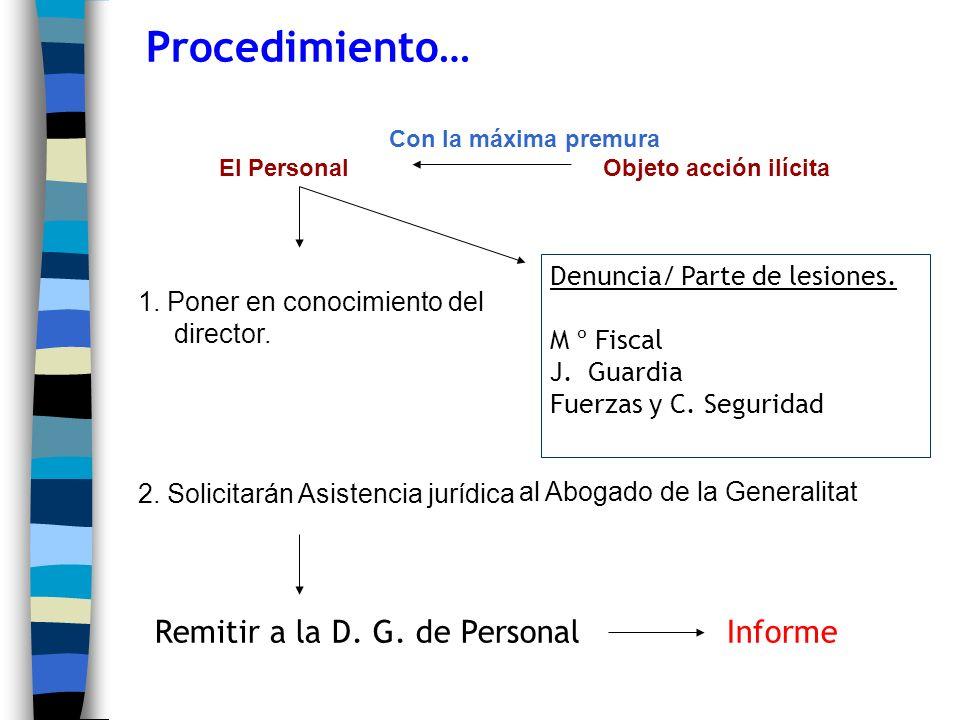 Procedimiento… Con la máxima premura El Personal Objeto acción ilícita 1. Poner en conocimiento del director. 2. Solicitarán Asistencia jurídica Remit