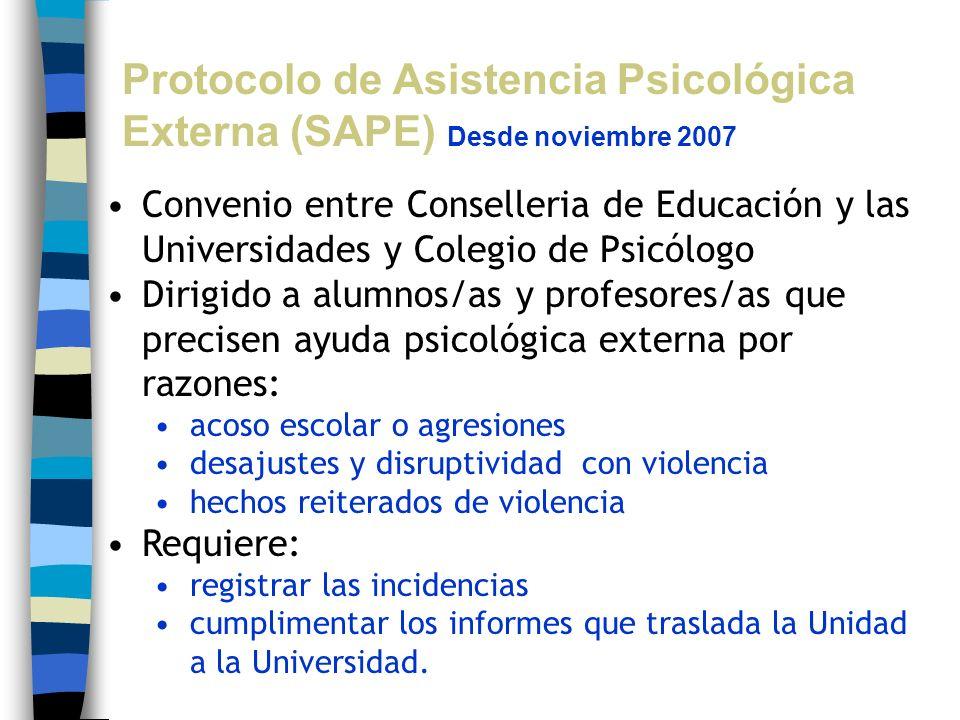 Protocolo de Asistencia Psicológica Externa (SAPE) Desde noviembre 2007 Convenio entre Conselleria de Educación y las Universidades y Colegio de Psicó