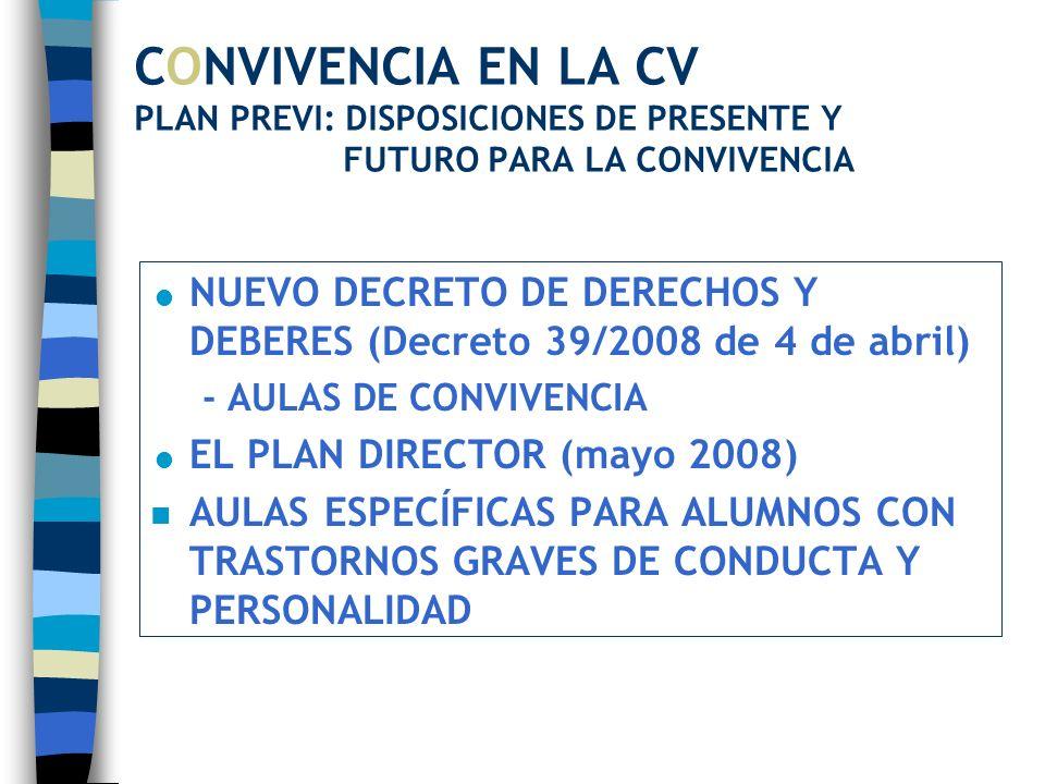 CONVIVENCIA EN LA CV PLAN PREVI: DISPOSICIONES DE PRESENTE Y FUTURO PARA LA CONVIVENCIA NUEVO DECRETO DE DERECHOS Y DEBERES (Decreto 39/2008 de 4 de a