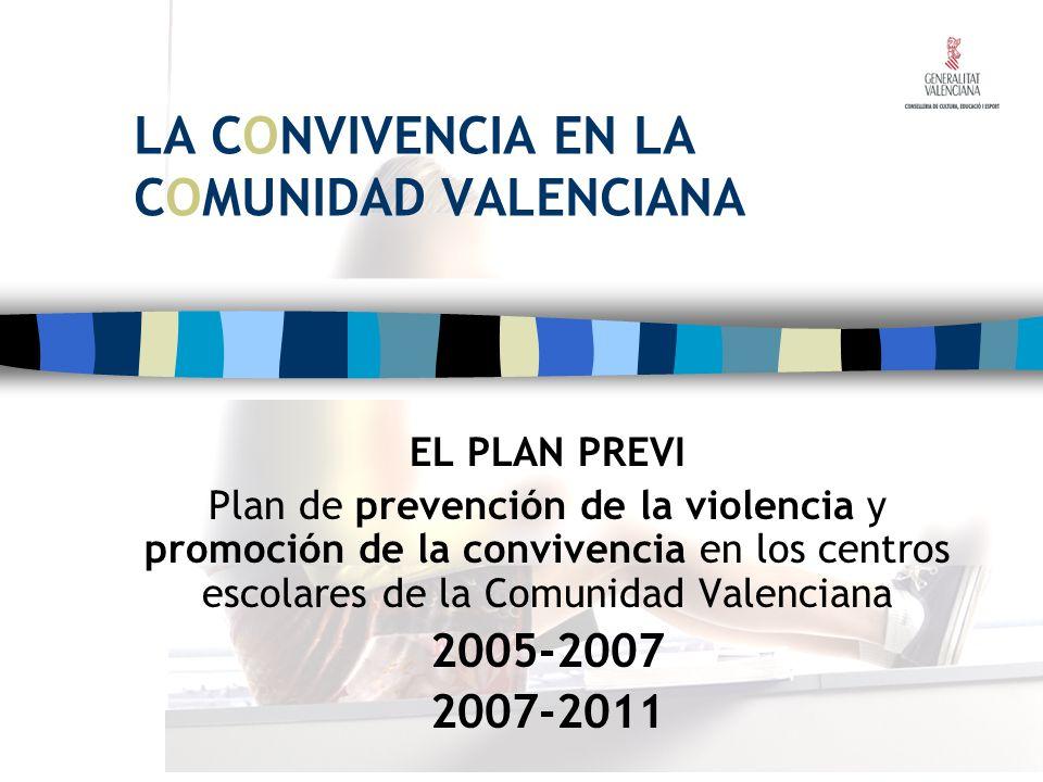 LA CONVIVENCIA EN LA COMUNIDAD VALENCIANA EL PLAN PREVI Plan de prevención de la violencia y promoción de la convivencia en los centros escolares de l