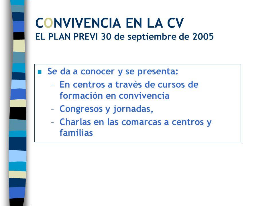 CONVIVENCIA EN LA CV EL PLAN PREVI 30 de septiembre de 2005 n Se da a conocer y se presenta: –En centros a través de cursos de formación en convivenci