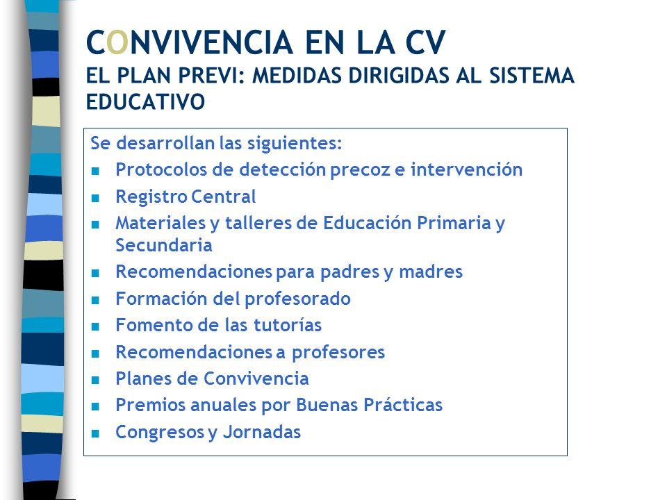 CONVIVENCIA EN LA CV EL PLAN PREVI: MEDIDAS DIRIGIDAS AL SISTEMA EDUCATIVO Se desarrollan las siguientes: n Protocolos de detección precoz e intervenc