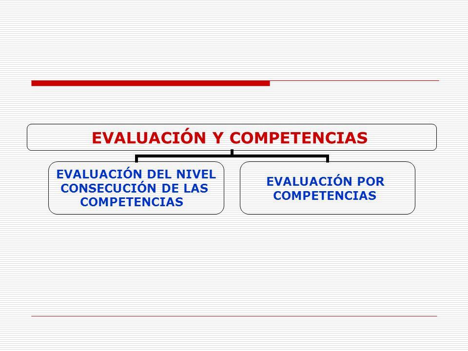 EVALUACIÓN Y COMPETENCIAS EVALUACIÓN DEL NIVEL CONSECUCIÓN DE LAS COMPETENCIAS EVALUACIÓN POR COMPETENCIAS