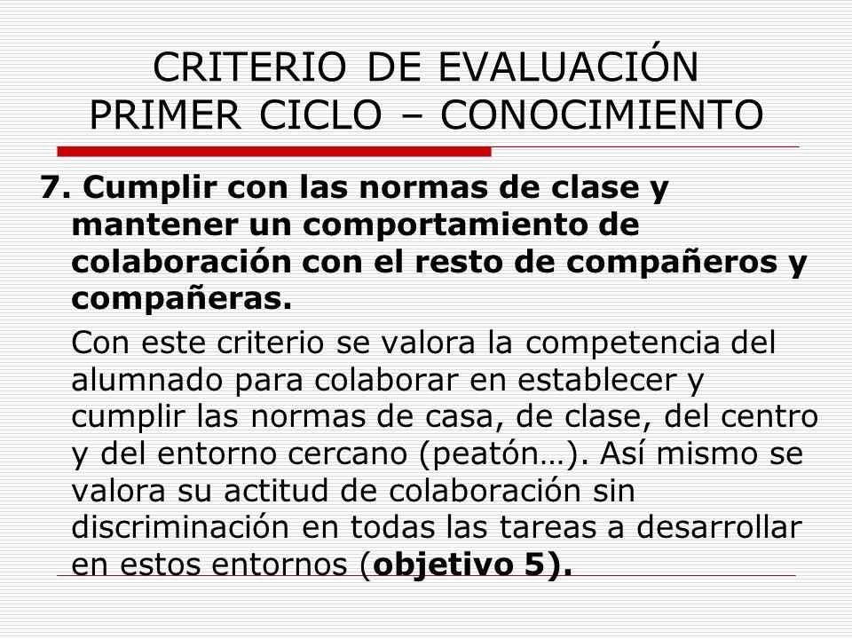 CRITERIO DE EVALUACIÓN PRIMER CICLO – CONOCIMIENTO 7. Cumplir con las normas de clase y mantener un comportamiento de colaboración con el resto de com