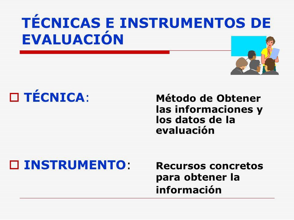 TÉCNICA: Método de Obtener las informaciones y los datos de la evaluación INSTRUMENTO: Recursos concretos para obtener la información