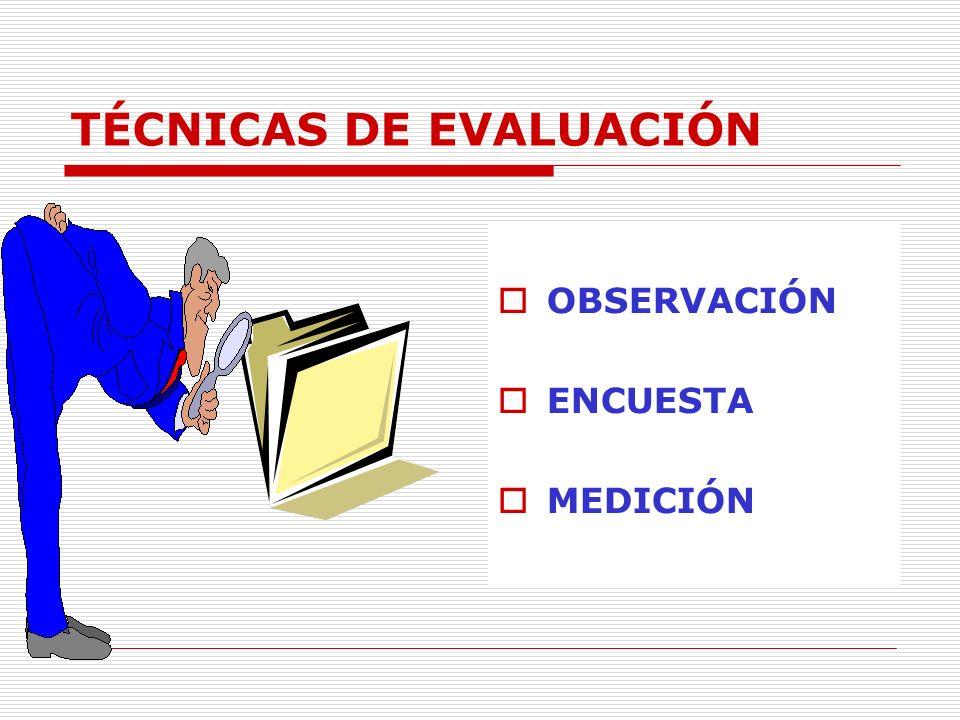 TÉCNICAS DE EVALUACIÓN OBSERVACIÓN ENCUESTA MEDICIÓN