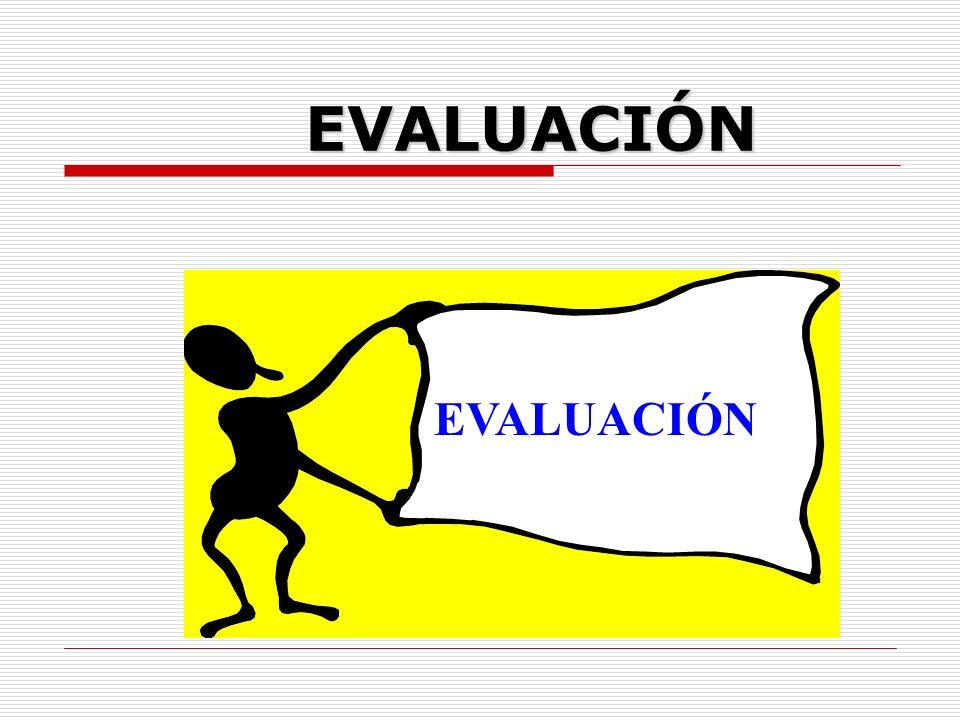 EVALUACIÓN: DEFINICIONES El proceso que permite determinar en qué grado han sido alcanzados los objetivos propuestos Tyler, R.