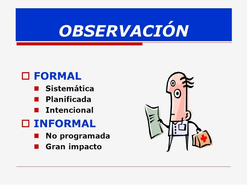 OBSERVACIÓN FORMAL Sistemática Planificada Intencional INFORMAL No programada Gran impacto