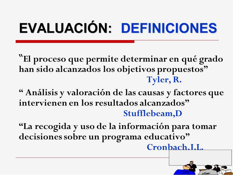 EVALUACIÓN: DEFINICIONES El proceso que permite determinar en qué grado han sido alcanzados los objetivos propuestos Tyler, R. Análisis y valoración d