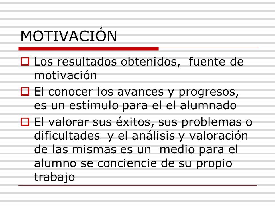 MOTIVACIÓN Los resultados obtenidos, fuente de motivación El conocer los avances y progresos, es un estímulo para el el alumnado El valorar sus éxitos