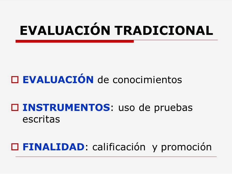 EVALUACIÓN TRADICIONAL EVALUACIÓN de conocimientos INSTRUMENTOS: uso de pruebas escritas FINALIDAD: calificación y promoción