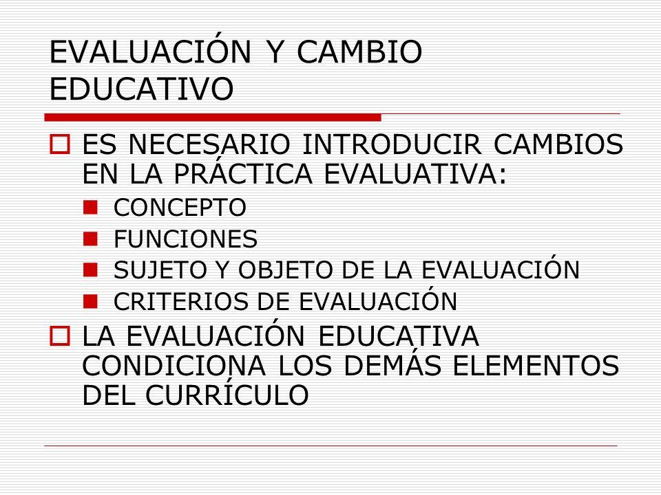 PARTICIPACIÓN Objetivo Educativo Motivación Base del aprendizaje significativo Estrategia didáctica
