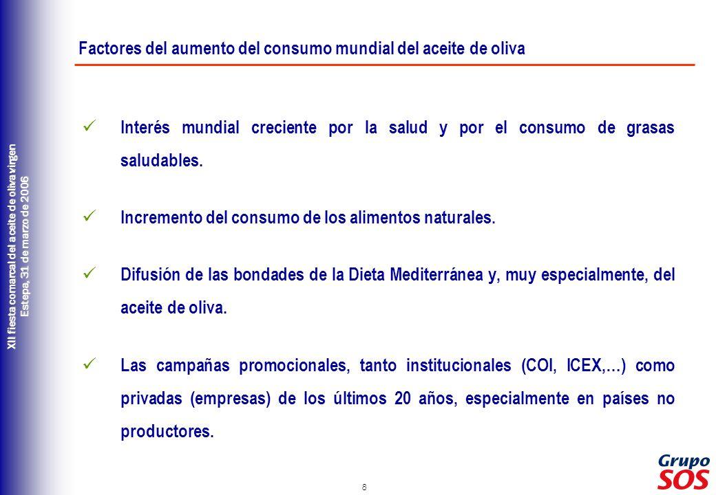 8 XII fiesta comarcal del aceite de oliva virgen Estepa, 31 de marzo de 2006 Interés mundial creciente por la salud y por el consumo de grasas saludables.