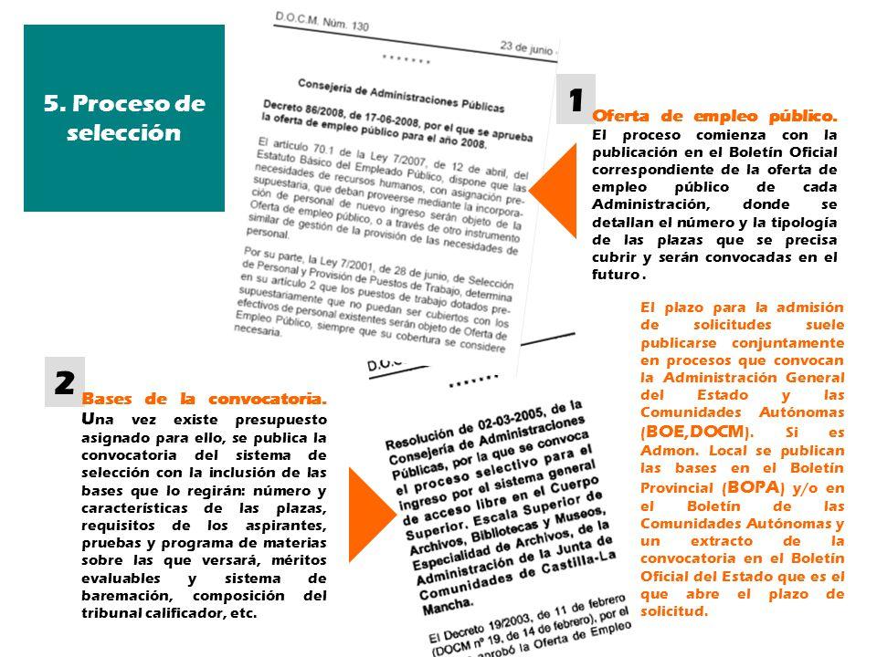 2 1 Oferta de empleo público. El proceso comienza con la publicación en el Boletín Oficial correspondiente de la oferta de empleo público de cada Admi