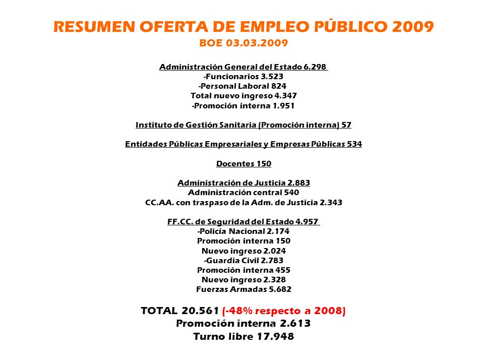 RESUMEN OFERTA DE EMPLEO PÚBLICO 2009 BOE 03.03.2009 Administración General del Estado 6.298 -Funcionarios 3.523 -Personal Laboral 824 Total nuevo ing