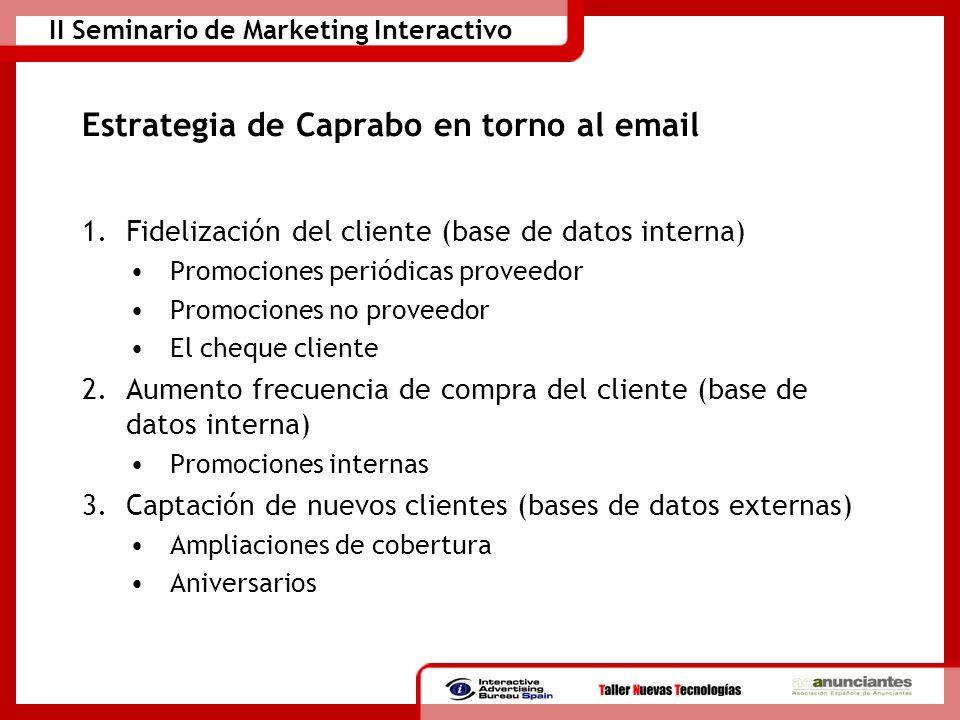 II Seminario de Marketing Interactivo Estrategia de Caprabo en torno al email 1.Fidelización del cliente (base de datos interna) Promociones periódica