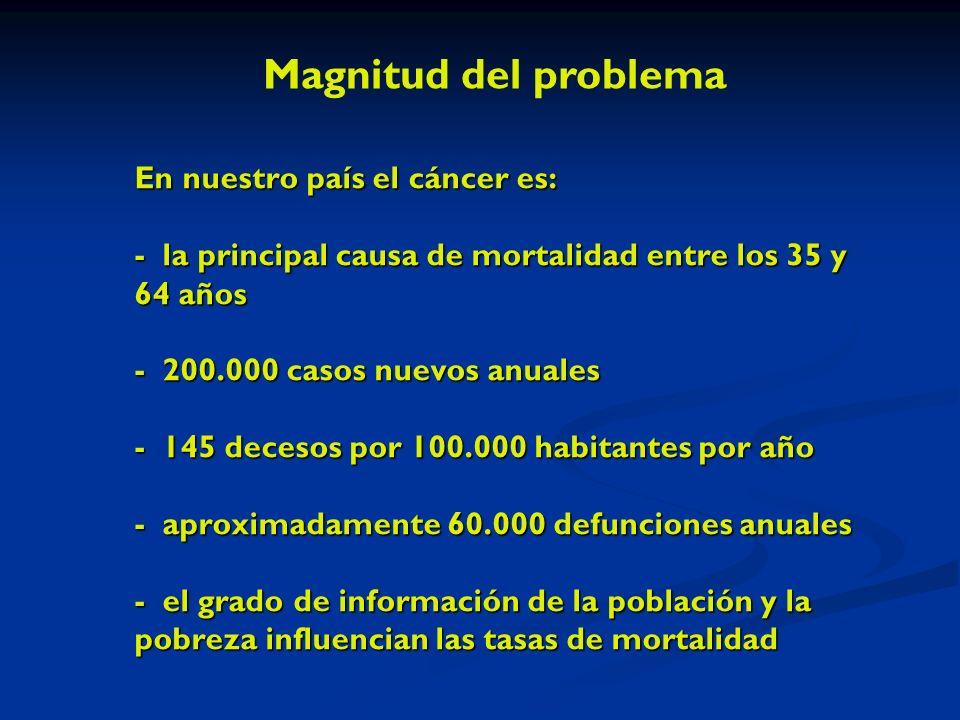 En nuestro país el cáncer es: - la principal causa de mortalidad entre los 35 y 64 años - 200.000 casos nuevos anuales - 145 decesos por 100.000 habitantes por año - aproximadamente 60.000 defunciones anuales - el grado de información de la población y la pobreza influencian las tasas de mortalidad Magnitud del problema