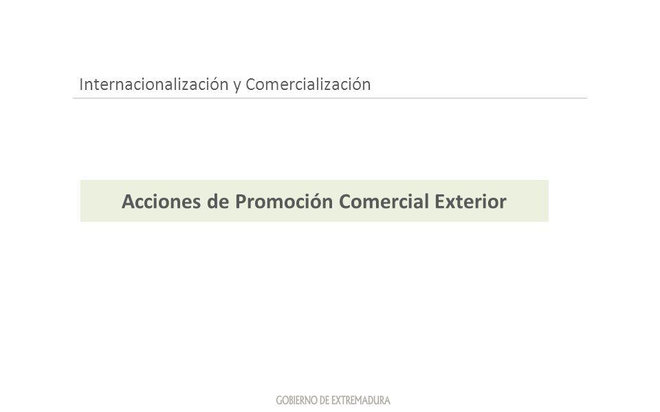 Internacionalización y Comercialización Acciones de Promoción Comercial Exterior