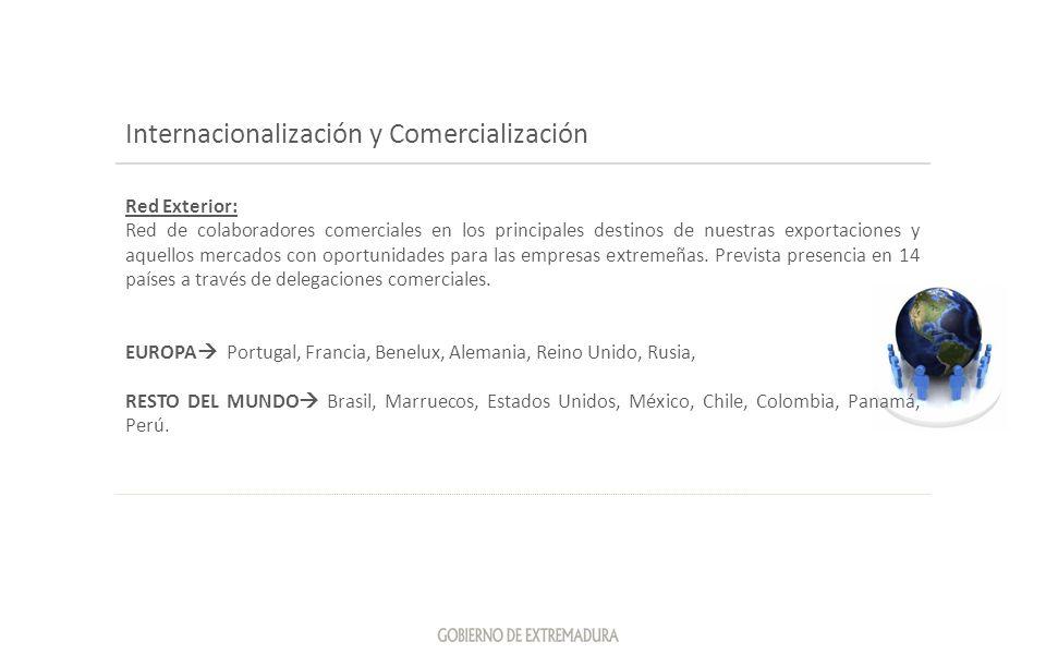 Internacionalización y Comercialización Red Exterior: Red de colaboradores comerciales en los principales destinos de nuestras exportaciones y aquello