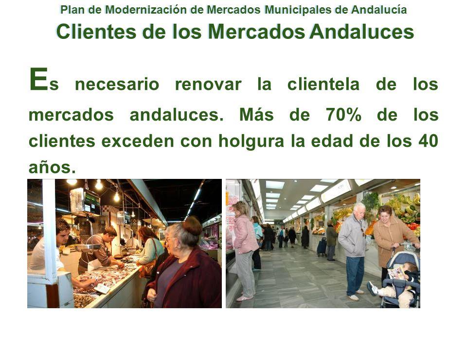 Plan de Modernización de Mercados Municipales de Andalucía Clientes de los Mercados Andaluces E s necesario renovar la clientela de los mercados andal