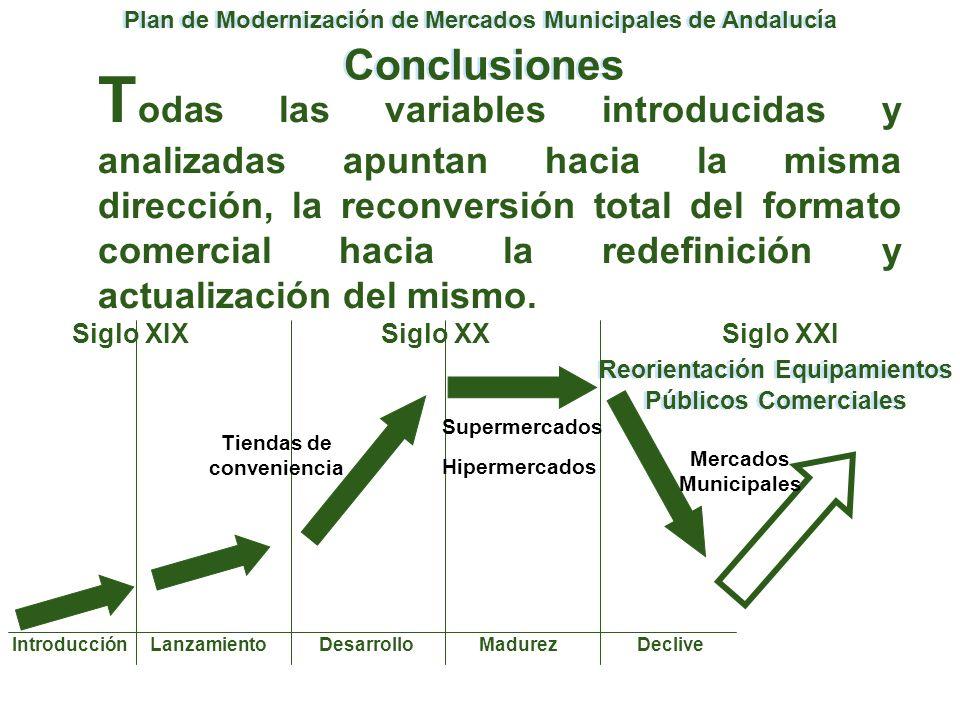 Plan de Modernización de Mercados Municipales de Andalucía Conclusiones T odas las variables introducidas y analizadas apuntan hacia la misma direcció