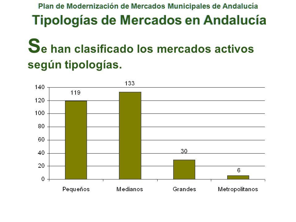 Plan de Modernización de Mercados Municipales de Andalucía Tipologías de Mercados en Andalucía S e han clasificado los mercados activos según tipologí