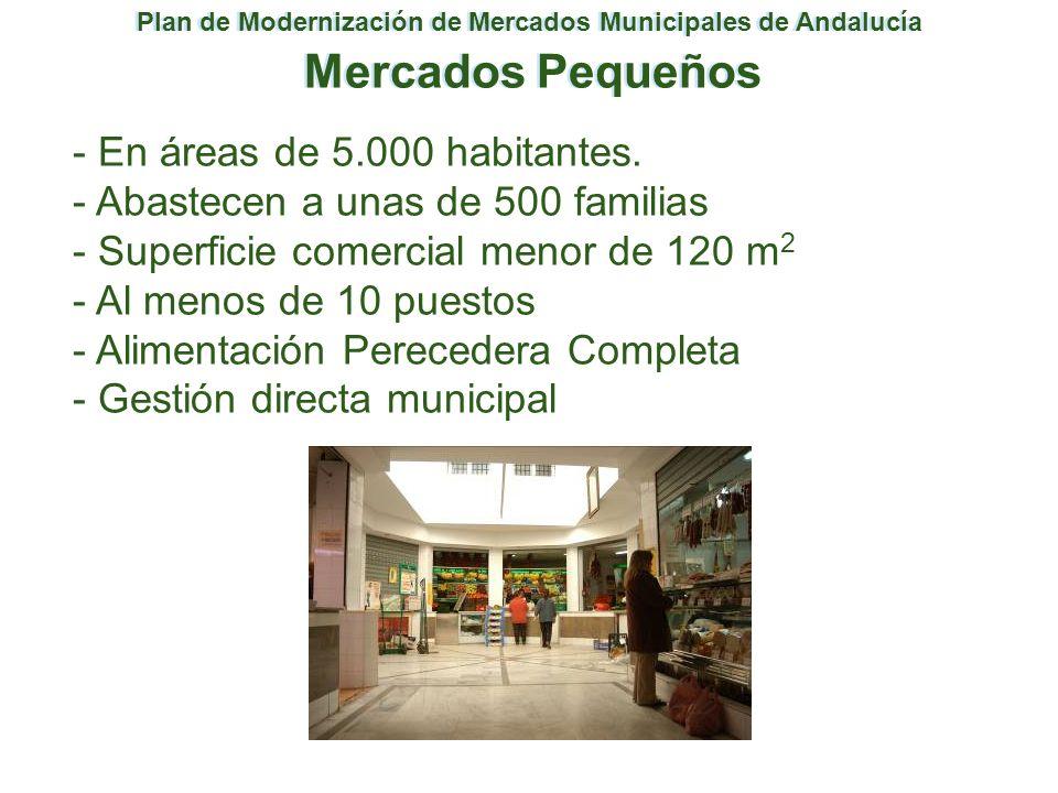 Plan de Modernización de Mercados Municipales de Andalucía Mercados Pequeños - En áreas de 5.000 habitantes. - Abastecen a unas de 500 familias - Supe